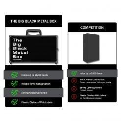 Cardkingpro BBB Comparison Image Showing BBB case vs Bigger Blacker Box
